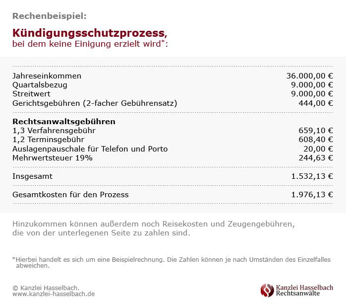 Infografik_Rechenbeispiel_Kuedigungsschutzprozess
