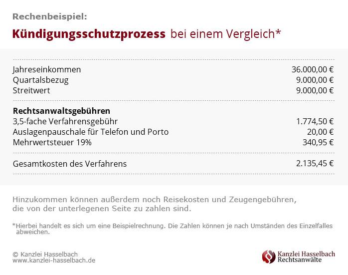 Infografik Rechenbeispiel_Kuendigungsschutzklage mit Vergleich